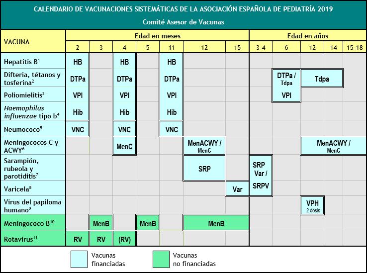 calendario de vacunacion 2019